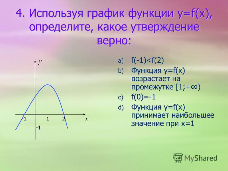 4. Используя график функции y=f(x), определите, какое утверждение верно: a) f(-1)<f(2) b) Функция y=f(x) возрастает на промежутке [1;+) c) f(0)=-1 d) Функция y=f(x) принимает наибольшее значение при x=1 12