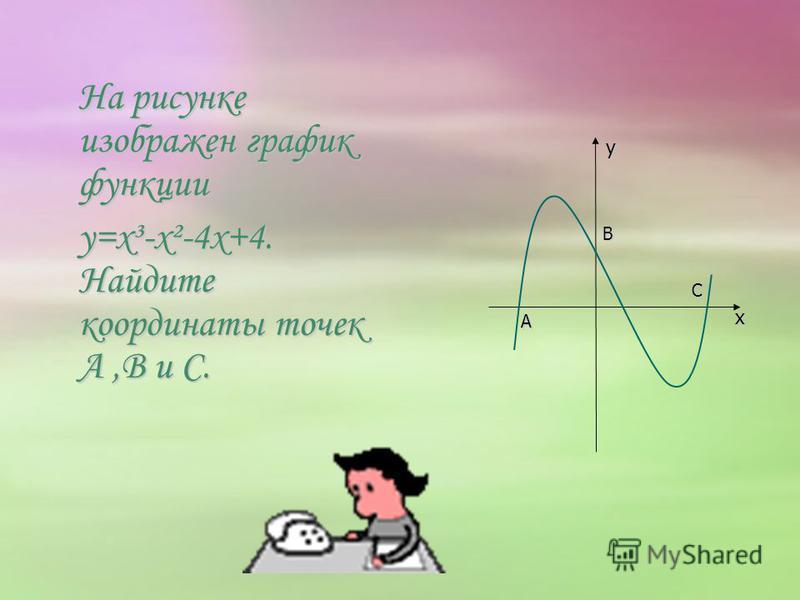На рисунке изображен график функции y=x³-x²-4x+4. Найдите координаты точек А,В и С. y x xx x В А С