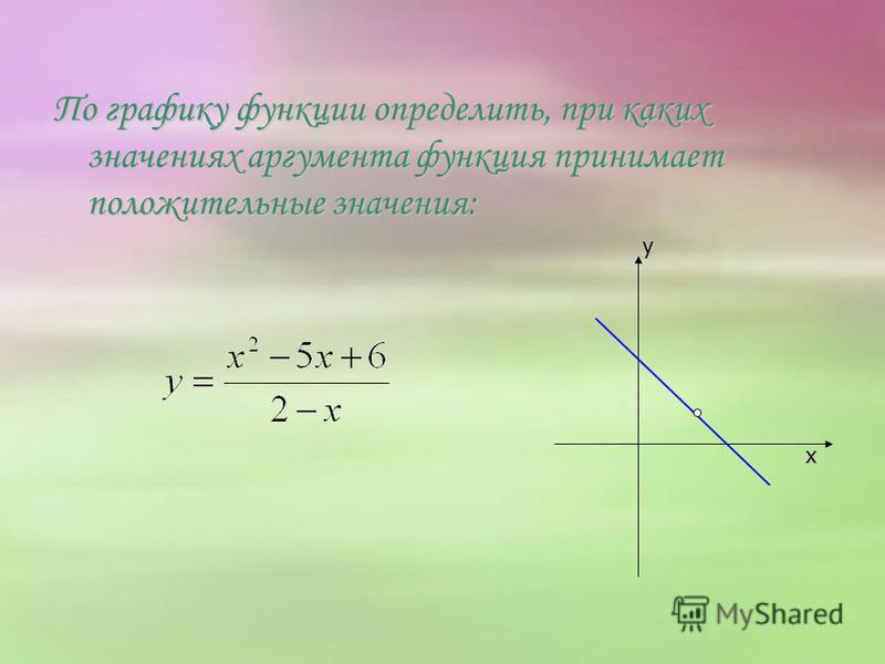По графику функции определить, при каких значениях аргумента функция принимает положительные значения: y x xx x
