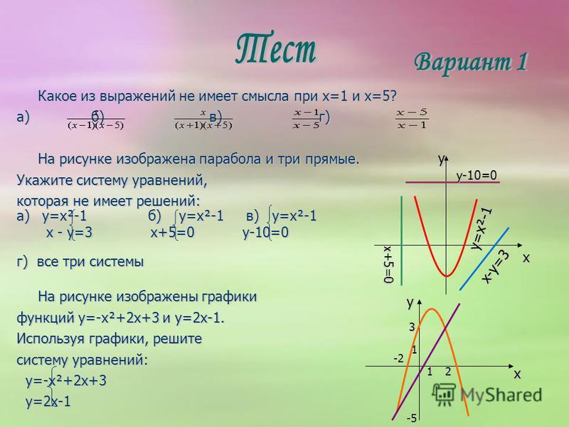 Какое из выражений не имеет смысла при x=1 и x=5? а) б) в) г) На рисунке изображена парабола и три прямые. Укажите систему уравнений, которая не имеет решений: а) y=x²-1 б) y=x²-1 в) y=x²-1 x - y=3 x+5=0 y-10=0 x - y=3 x+5=0 y-10=0 г) все три системы