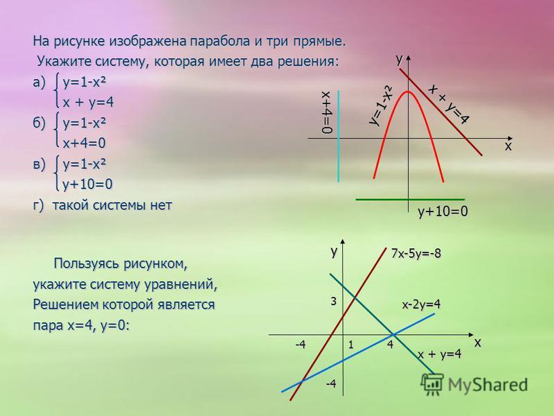 На рисунке изображена парабола и три прямые. Укажите систему, которая имеет два решения: Укажите систему, которая имеет два решения: а) y=1-x² x + y=4 x + y=4 б) y=1-x² x+4=0 x+4=0 в) y=1-x² y+10=0 y+10=0 г) такой системы нет Пользуясь рисунком, укаж