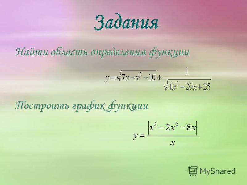 Найти область определения функции Построить график функции