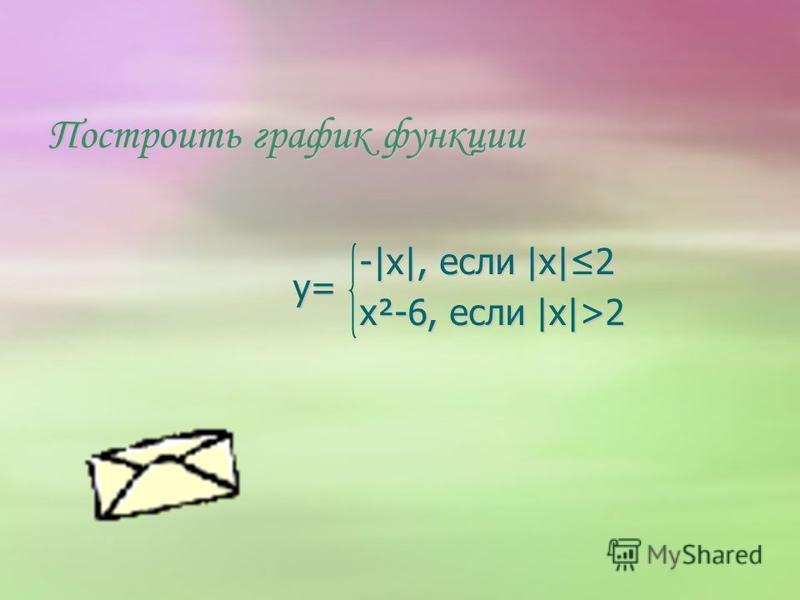 -|x|, если |x|2 y= x²-6, если |x|>2 -|x|, если |x|2 y= x²-6, если |x|>2 Построить график функции