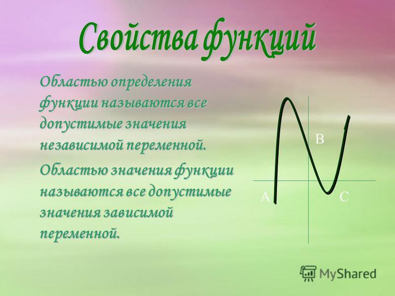 Областью определения функции называются все допустимые значения независимой переменной. Областью значения функции называются все допустимые значения зависимой переменной. А В С