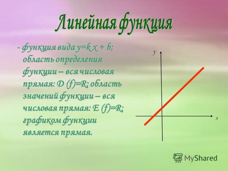 - функция вида y=k x + b; область определения функции – вся числовая прямая: D (f)=R; область значений функции – вся числовая прямая: E (f)=R; графиком функции является прямая. - функция вида y=k x + b; область определения функции – вся числовая прям