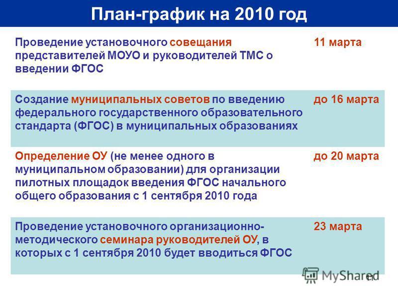 11 План-график на 2010 год Проведение установочного совещания представителей МОУО и руководителей ТМС о введении ФГОС 11 марта Создание муниципальных советов по введению федерального государственного образовательного стандарта (ФГОС) в муниципальных