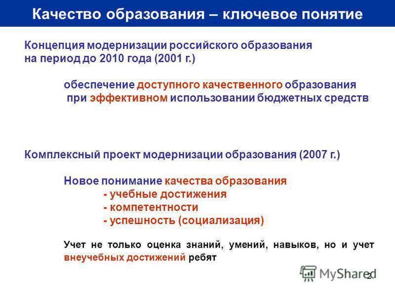 2 Качество образования – ключевое понятие Концепция модернизации российского образования на период до 2010 года (2001 г.) обеспечение доступного качественного образования при эффективном использовании бюджетных средств Комплексный проект модернизации