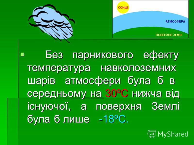 Б Без парникового ефекту температура навколоземних шарів атмосфери була б в середньому на 30ºС нижча від існуючої, а поверхня Землі була б лише -18ºС.