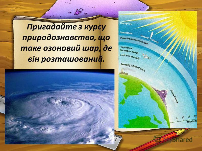 Пригадайте з курсу природознавства, що таке озоновий шар, де він розташований.