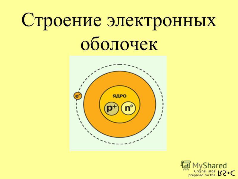 Original slide prepared for the Строение электронных оболочек