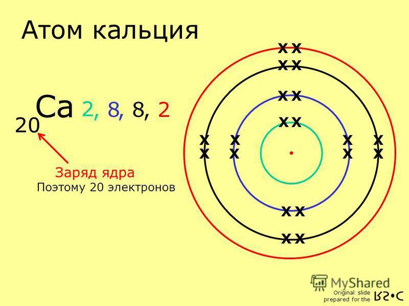 Original slide prepared for the Атом кальция Ca 20 Заряд ядра Поэтому 20 электронов X X X X X 2, 8, 2, 2 X X X X X XX X X X X X X X X X XX X X X XX XX