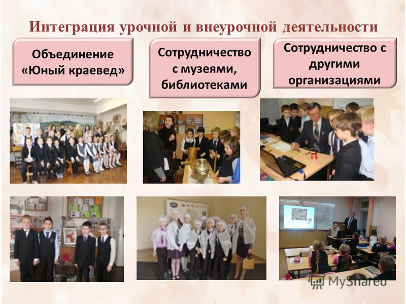 Интеграция урочной и внеурочной деятельности Объединение «Юный краевед» Сотрудничество с музеями, библиотеками Сотрудничество с другими организациями