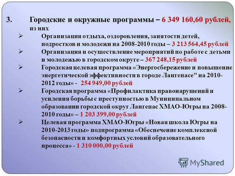 3. Городские и окружные программы – 6 349 160,60 рублей, из них Организация отдыха, оздоровления, занятости детей, подростков и молодежи на 2008-2010 годы – 3 213 564,45 рублей Организация и осуществление мероприятий по работе с детьми и молодежью в