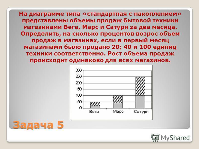 Задача 5 На диаграмме типа «стандартная с накоплением» представлены объемы продаж бытовой техники магазинами Вега, Марс и Сатурн за два месяца. Определить, на сколько процентов возрос объем продаж в магазинах, если в первый месяц магазинами было прод