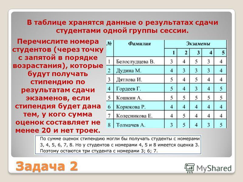 Задача 2 В таблице хранятся данные о результатах сдачи студентами одной группы сессии. Перечислите номера студентов (через точку с запятой в порядке возрастания), которые будут получать стипендию по результатам сдачи экзаменов, если стипендия будет д