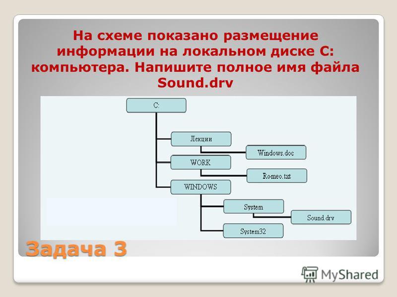 Задача 3 На схеме показано размещение информации на локальном диске С: компьютера. Напишите полное имя файла Sound.drv