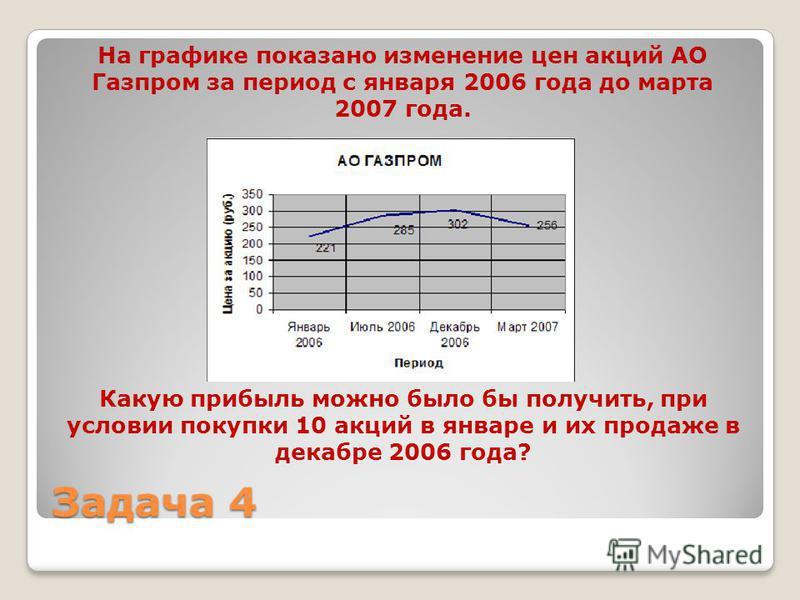 Задача 4 На графике показано изменение цен акций АО Газпром за период с января 2006 года до марта 2007 года. Какую прибыль можно было бы получить, при условии покупки 10 акций в январе и их продаже в декабре 2006 года?