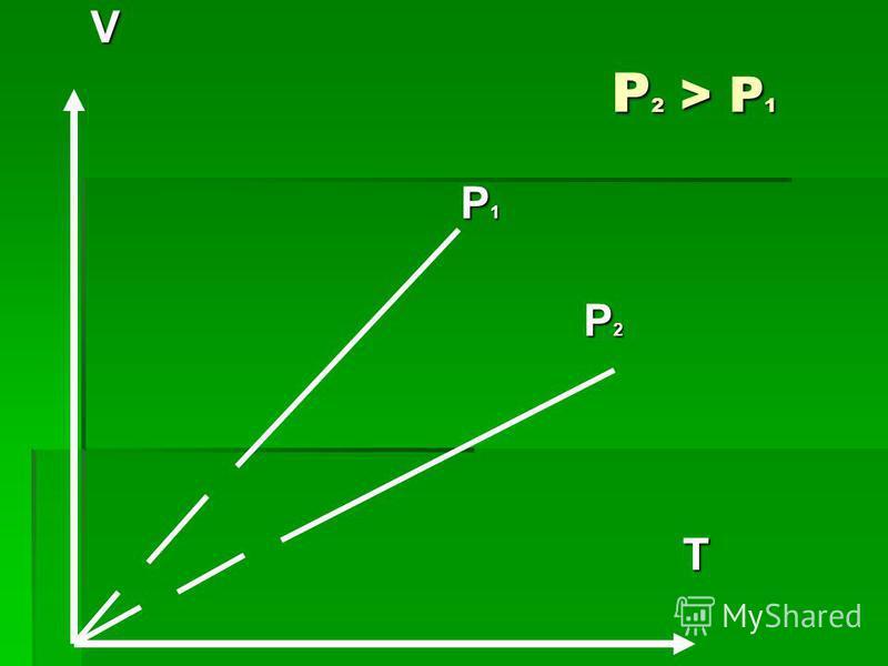 P 2 > P 1 V P 1 P 1 P 2 P 2 T