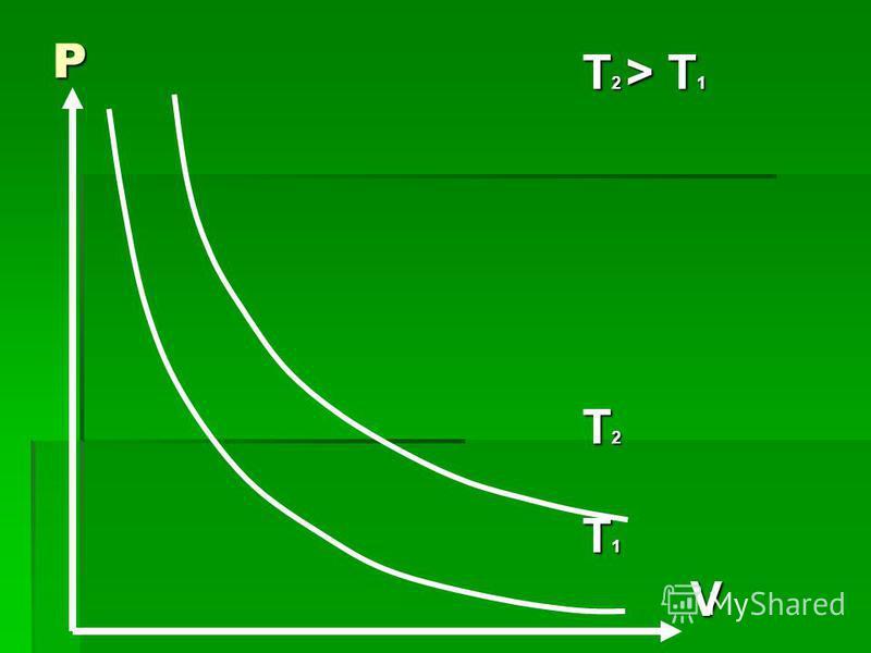 P T 2 > T 1 T2T2T2T2 T1T1T1T1 V