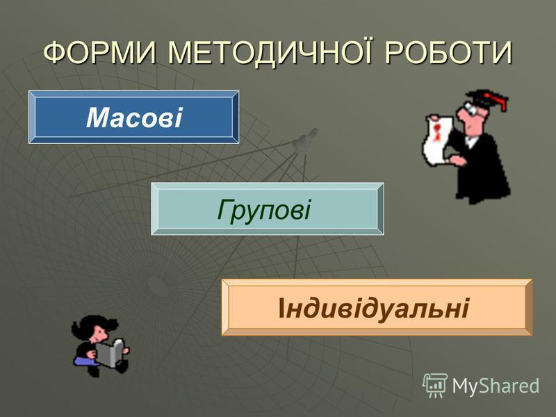ФОРМИ МЕТОДИЧНОЇ РОБОТИ Масові Групові Індивідуальні