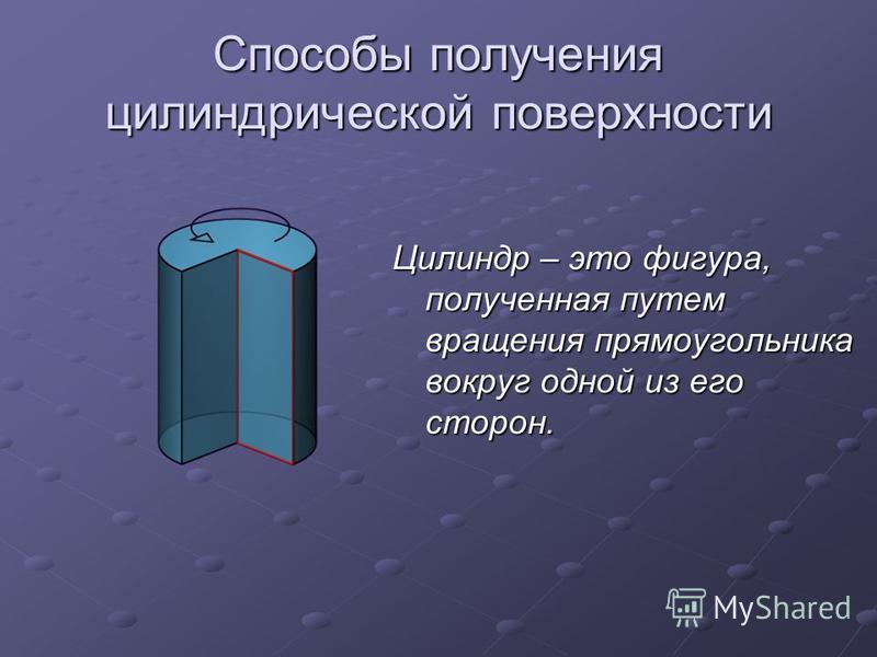 Способы получения цилиндрической поверхности Цилиндр – это фигура, полученная путем вращения прямоугольника вокруг одной из его сторон.