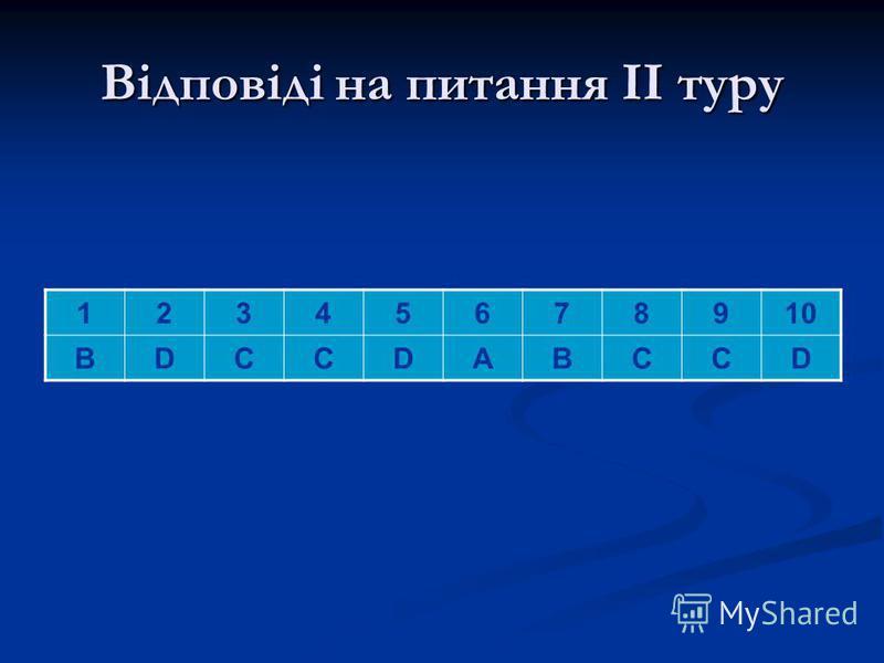 Відповіді на питання ІІ туру 12345678910 BDCCDABCCD