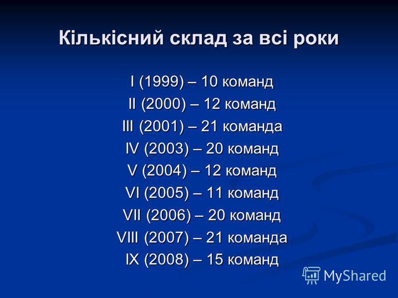 Кількісний склад за всі роки І (1999) – 10 команд ІІ (2000) – 12 команд ІІІ (2001) – 21 команда ІV (2003) – 20 команд V (2004) – 12 команд VІ (2005) – 11 команд VІІ (2006) – 20 команд VІІІ (2007) – 21 команда ІХ (2008) – 15 команд