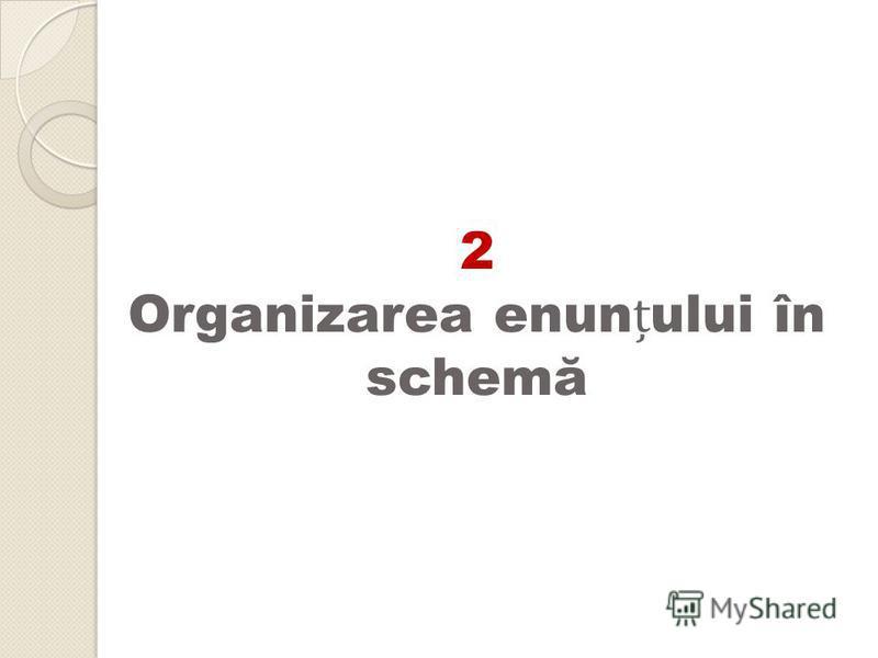 2 Organizarea enunului în schemă