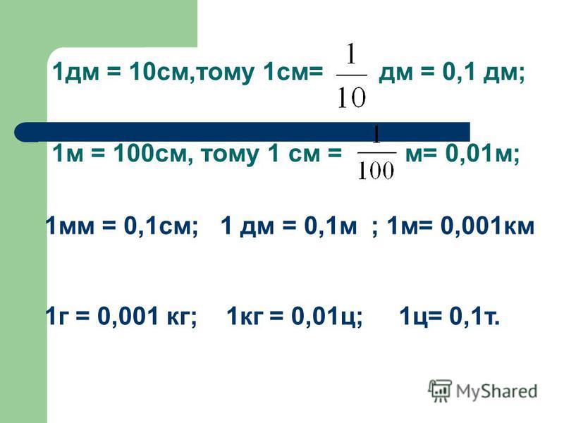 1дм = 10см,тому 1см= дм = 0,1 дм; 1м = 100см, тому 1 см = м= 0,01м; 1мм = 0,1см; 1 дм = 0,1м ; 1м= 0,001км 1г = 0,001 кг; 1кг = 0,01ц; 1ц= 0,1т.