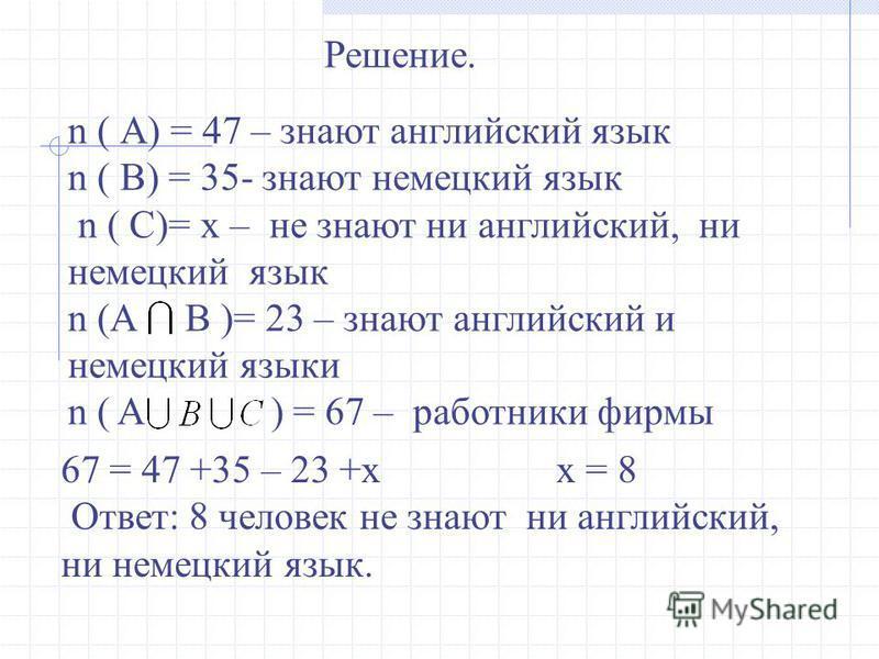 Решение. n ( А) = 47 – знают английский язык n ( В) = 35- знают немецкий язык n ( C)= x – не знают ни английский, ни немецкий язык n (A B )= 23 – знают английский и немецкий языки n ( A ) = 67 – работники фирмы 67 = 47 +35 – 23 +x x = 8 Ответ: 8 чело