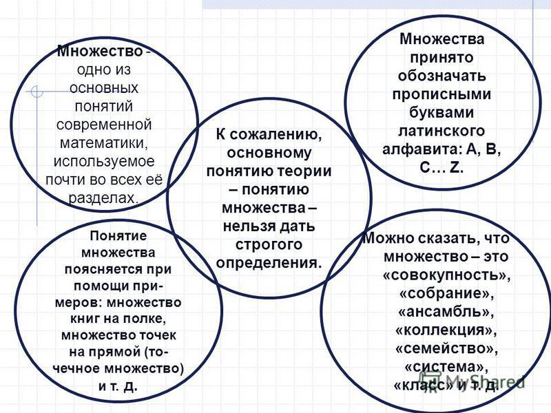 Множество - одно из основных понятий современной математики, используемое почти во всех её разделах. К сожалению, основному понятию теории – понятию множества – нельзя дать строгого определения. Можно сказать, что множество – это «совокупность», «соб