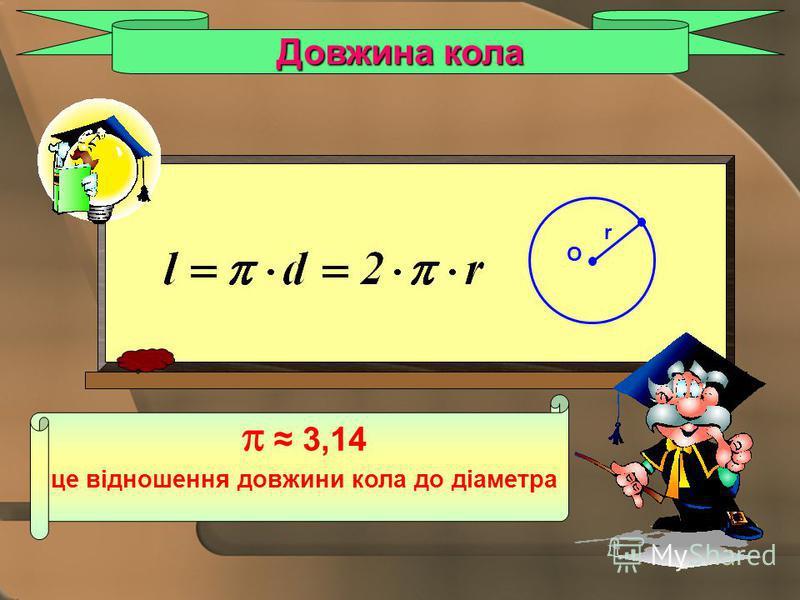 Довжина кола 3,14 це відношення довжини кола до діаметра O r
