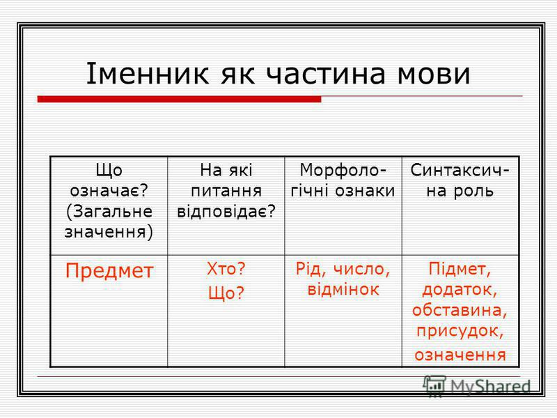 Іменник – це частина мови, що означає предмет, відповідає на запитання хто? що?, відноситься до певного роду, змінюється за відмінками та числами.