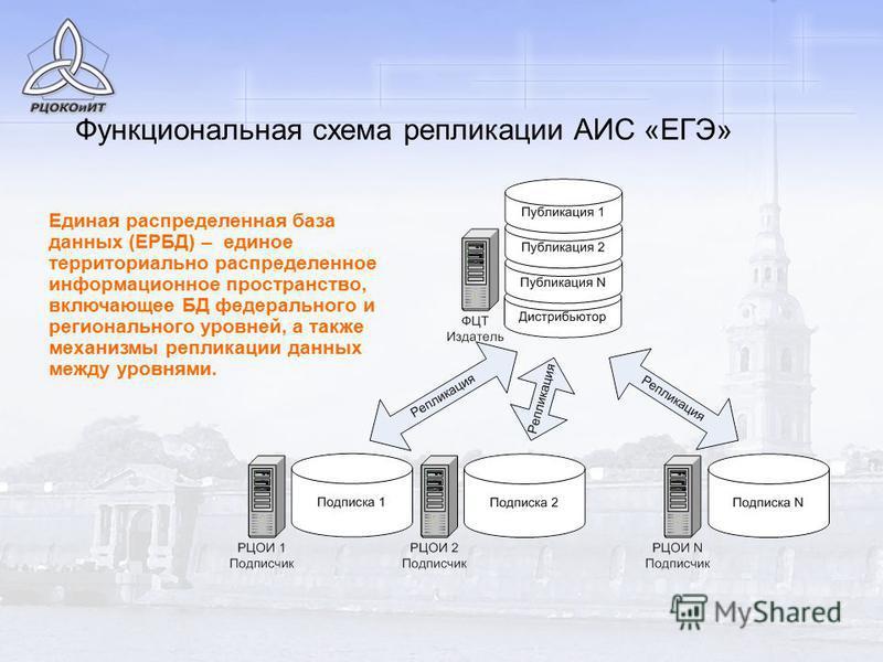 Функциональная схема репликации АИС «ЕГЭ» Единая распределенная база данных (ЕРБД) – единое территориально распределенное информационное пространство, включающее БД федерального и регионального уровней, а также механизмы репликации данных между уровн