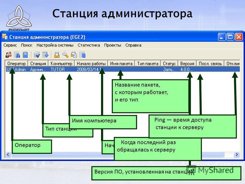 Оператор Тип станции Начало работы Имя компьютера Название пакета, с которым работает, и его тип Станция администратора Версия ПО, установленная на станции Когда последний раз обращалась к серверу Ping время доступа станции к серверу
