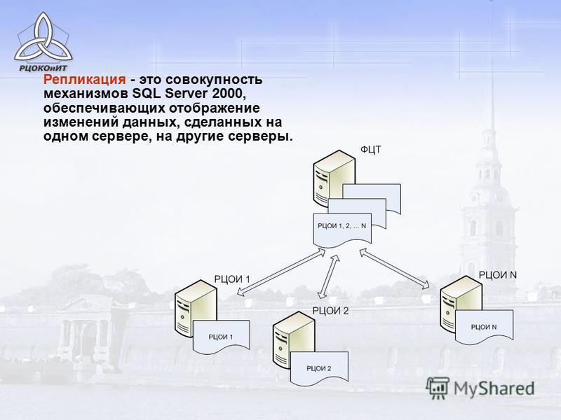 Репликация - это совокупность механизмов SQL Server 2000, обеспечивающих отображение изменений данных, сделанных на одном сервере, на другие серверы.