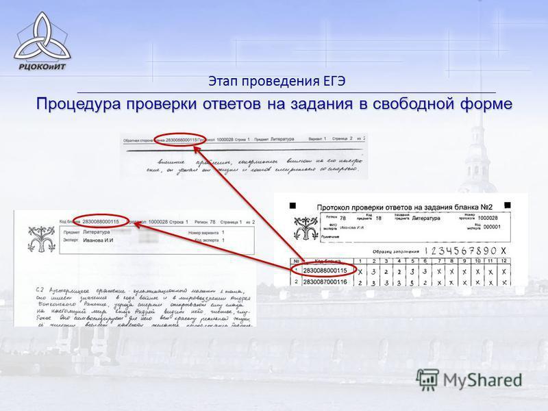 Этап проведения ЕГЭ Процедура проверки ответов на задания в свободной форме