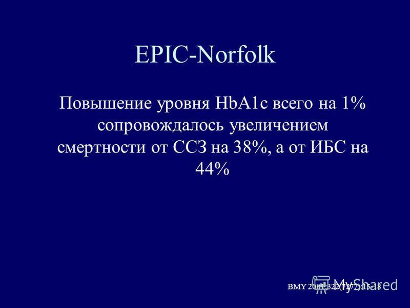 EPIC-Norfolk Повышение уровня HbA1c всего на 1% сопровождалось увеличением смертности от ССЗ на 38%, а от ИБС на 44% BMY 2001;322(7277):15-18
