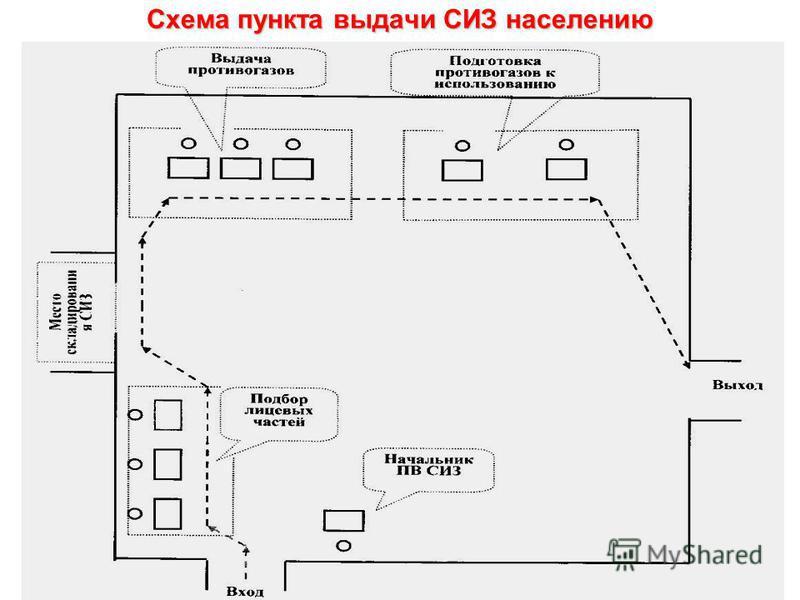Схема пункта выдачи СИЗ населению
