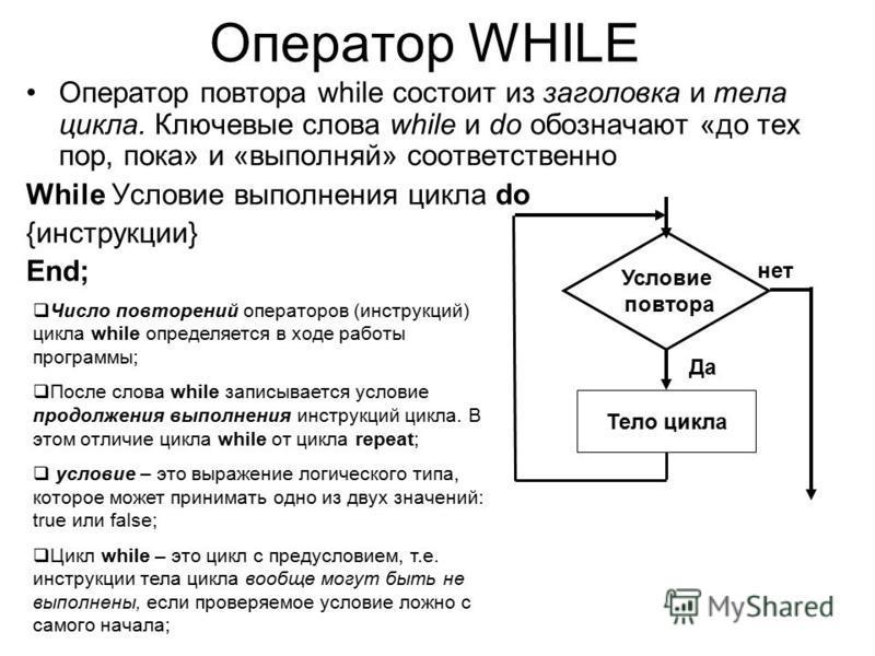 Оператор WHILE Оператор повтора while состоит из заголовка и тела цикла. Ключевые слова while и do обозначают «до тех пор, пока» и «выполняй» соответственно While Условие выполнения цикла do {инструкции} End; Тело цикла Условие повтора нет Да Число п