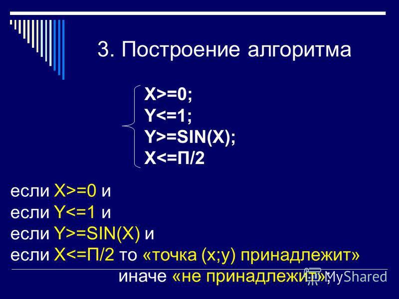 3. Построение алгоритма если X>=0 и если Y<=1 и если Y>=SIN(X) и если Х<=П/2 то «точка (х;у) принадлежит» иначе «не принадлежит»; X>=0; Y<=1; Y>=SIN(X); Х<=П/2