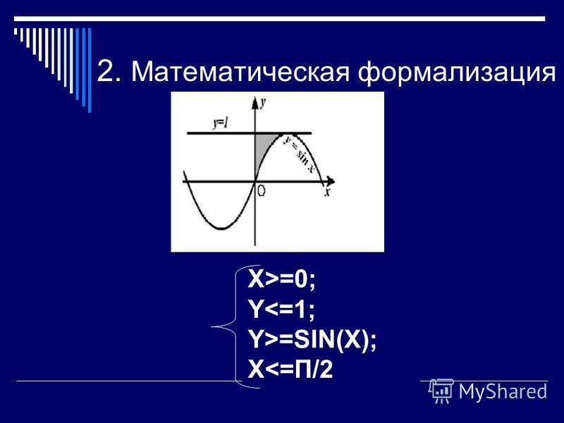 2. Математическая формализация X>=0; Y<=1; Y>=SIN(X); Х<=П/2.