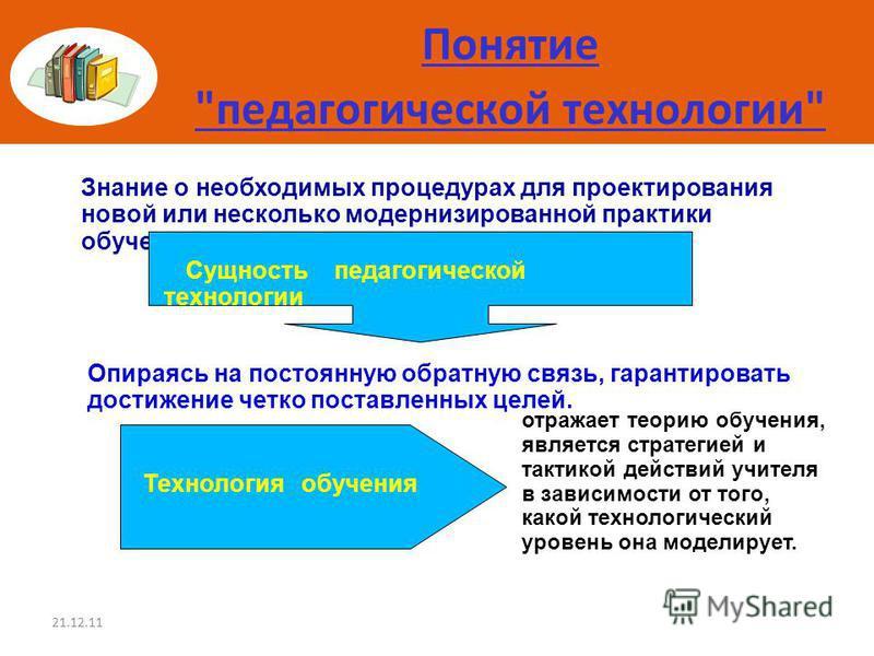 21.12.11 Понятие