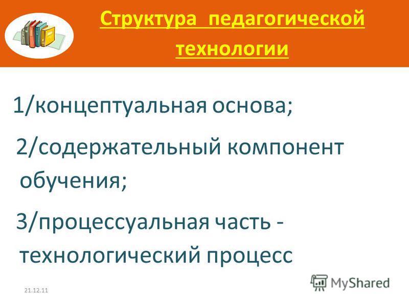 21.12.11 Структура педагогической технологии 1/концептуальная основа; 2/содержательный компонент обучения; 3/процессуальная часть - технологический процесс