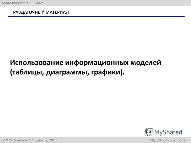 Моделирование, 11 класс К.Ю. Поляков, Е.А. Ерёмин, 2013 http://kpolyakov.spb.ru 1 Использование информационных моделей (таблицы, диаграммы, графики). РАЗДАТОЧНЫЙ МАТЕРИАЛ