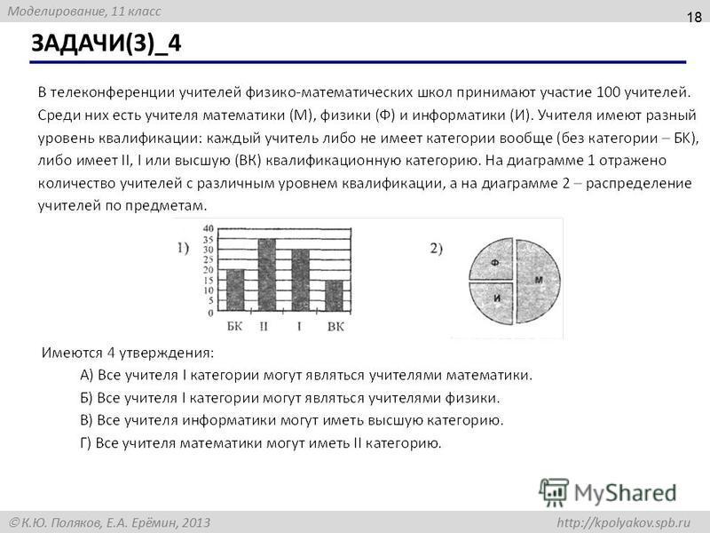 Моделирование, 11 класс К.Ю. Поляков, Е.А. Ерёмин, 2013 http://kpolyakov.spb.ru ЗАДАЧИ(3)_4 18