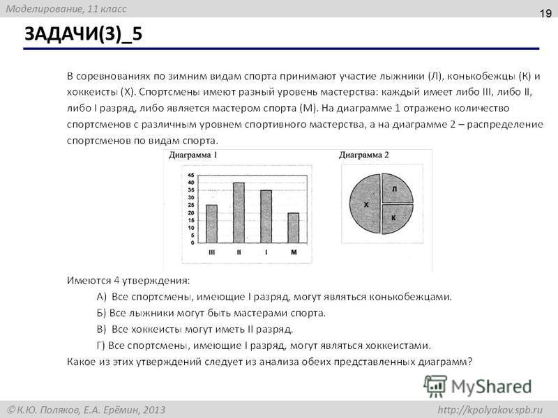 Моделирование, 11 класс К.Ю. Поляков, Е.А. Ерёмин, 2013 http://kpolyakov.spb.ru ЗАДАЧИ(3)_5 19