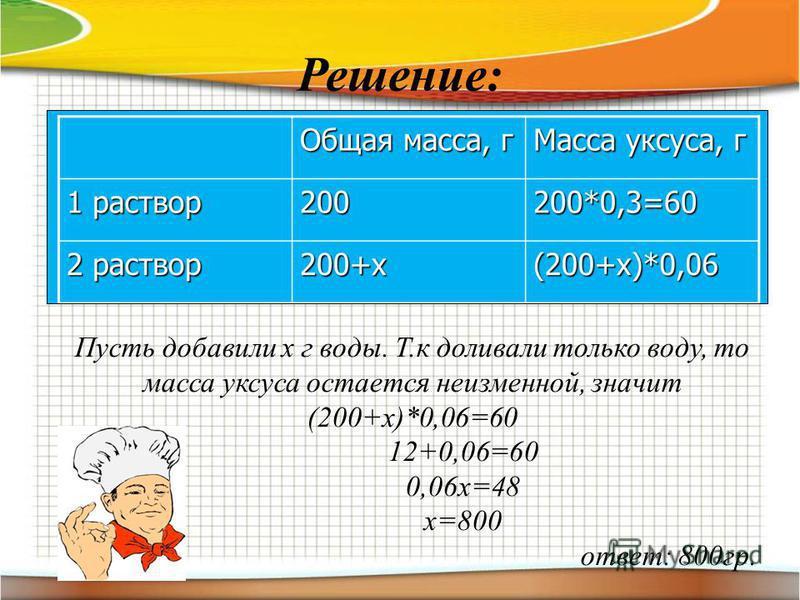 Решение: Пусть добавили x г воды. Т.к доливали только воду, то масса уксуса остается неизменной, значит (200+x)*0,06=60 12+0,06=60 0,06x=48 x=800 ответ: 800 гр.