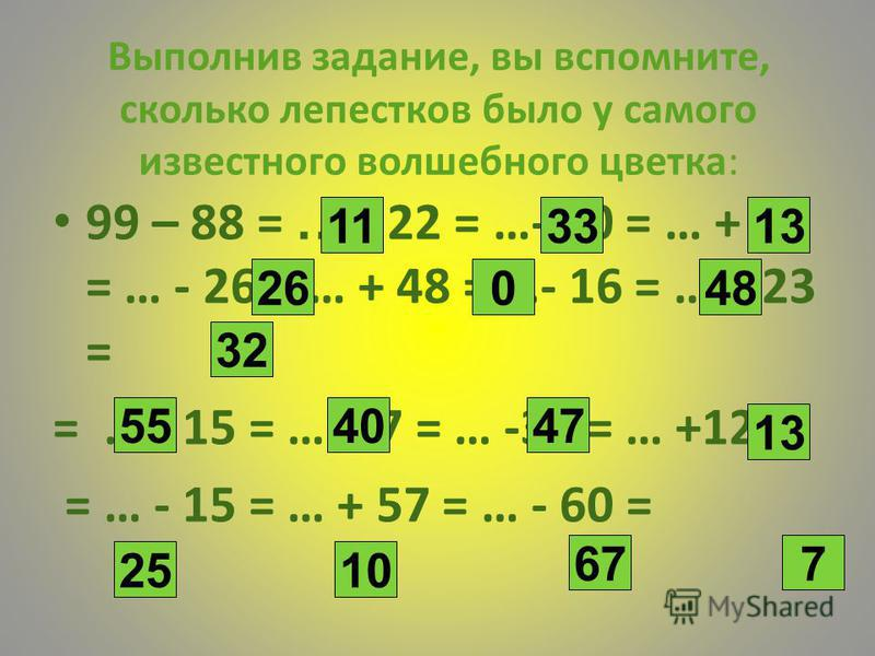 Выполнив задание, вы вспомните, сколько лепестков было у самого известного волшебного цветка: 99 – 88 = … + 22 = …- 20 = … + 13 = … - 26 = … + 48 = …- 16 = … + 23 = = … - 15 = … + 7 = … -34 = … +12 = = … - 15 = … + 57 = … - 60 = 113313 26048 32 55404