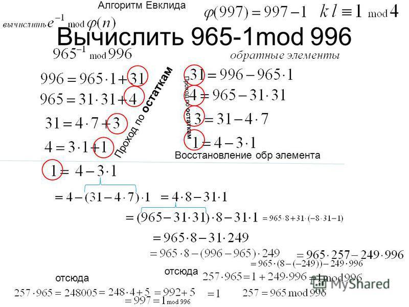 Вычислить 965-1mod 996 Восстановление обр элемента отсюда Алгоритм Евклида Проход по остаткам